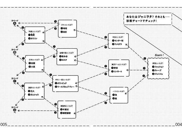 img_design_seisyun_janiwota_honmon1