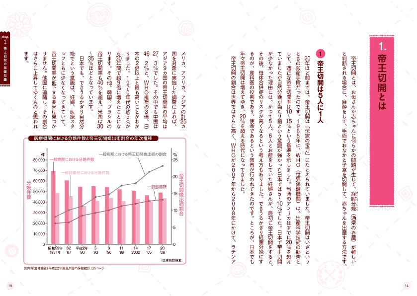 img_design_cyuohoki_mamateio_honmon3