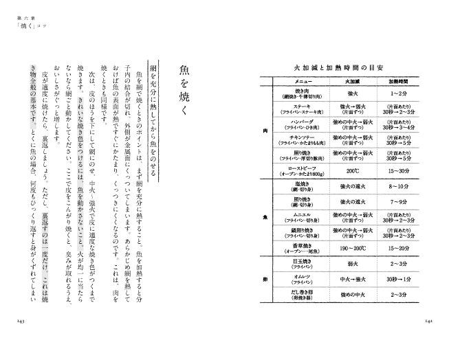 img_design_gentosya_oisisakagaku_honmon3