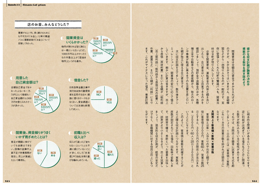 img_design_shinsei_barhajimeru_honmon10
